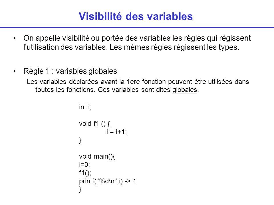 Visibilité des variables Règle 2 : variables locales Les variables déclarées dans une fonction ne peuvent être utilisées que dans cette fonction.