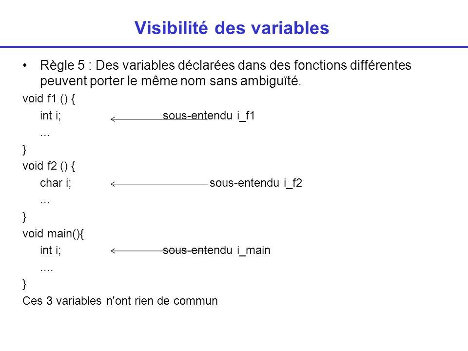 Visibilité des variables Règle 5 : Des variables déclarées dans des fonctions différentes peuvent porter le même nom sans ambiguïté.