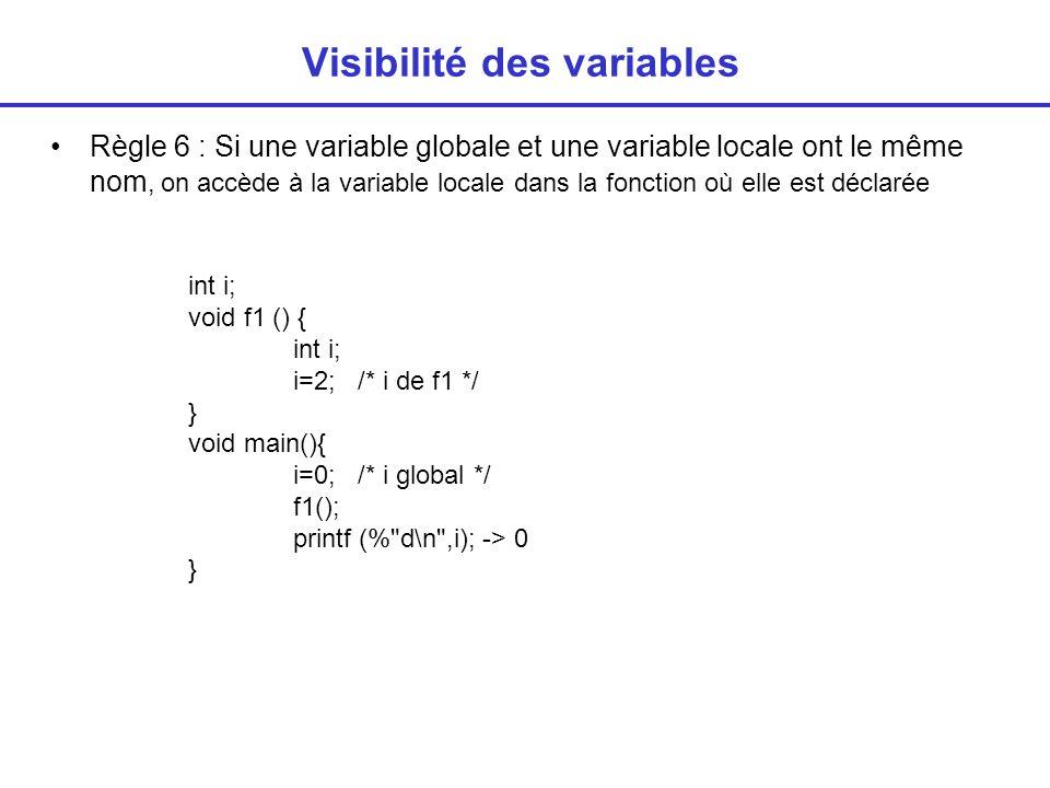 Visibilité des variables Règle 6 : Si une variable globale et une variable locale ont le même nom, on accède à la variable locale dans la fonction où elle est déclarée int i; void f1 () { int i; i=2; /* i de f1 */ } void main(){ i=0; /* i global */ f1(); printf (% d\n ,i); -> 0 }