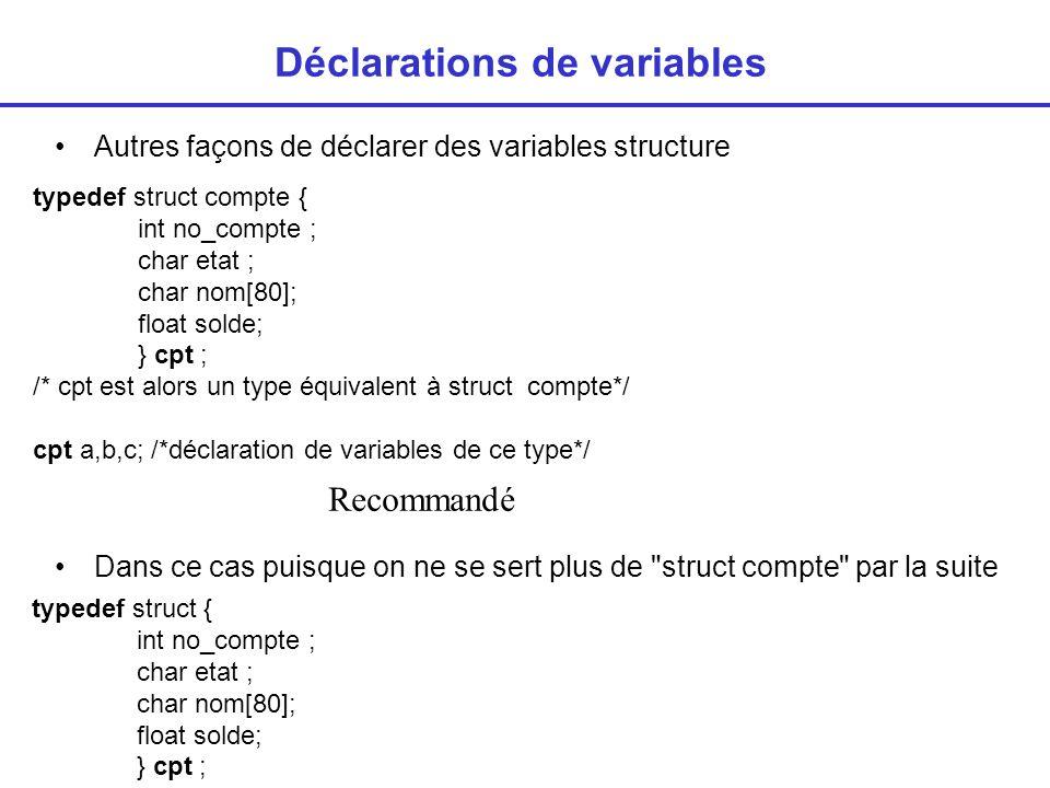 Déclarations de variables Autres façons de déclarer des variables structure Dans ce cas puisque on ne se sert plus de struct compte par la suite typedef struct compte { int no_compte ; char etat ; char nom[80]; float solde; } cpt ; /* cpt est alors un type équivalent à struct compte*/ cpt a,b,c; /*déclaration de variables de ce type*/ Recommandé typedef struct { int no_compte ; char etat ; char nom[80]; float solde; } cpt ;