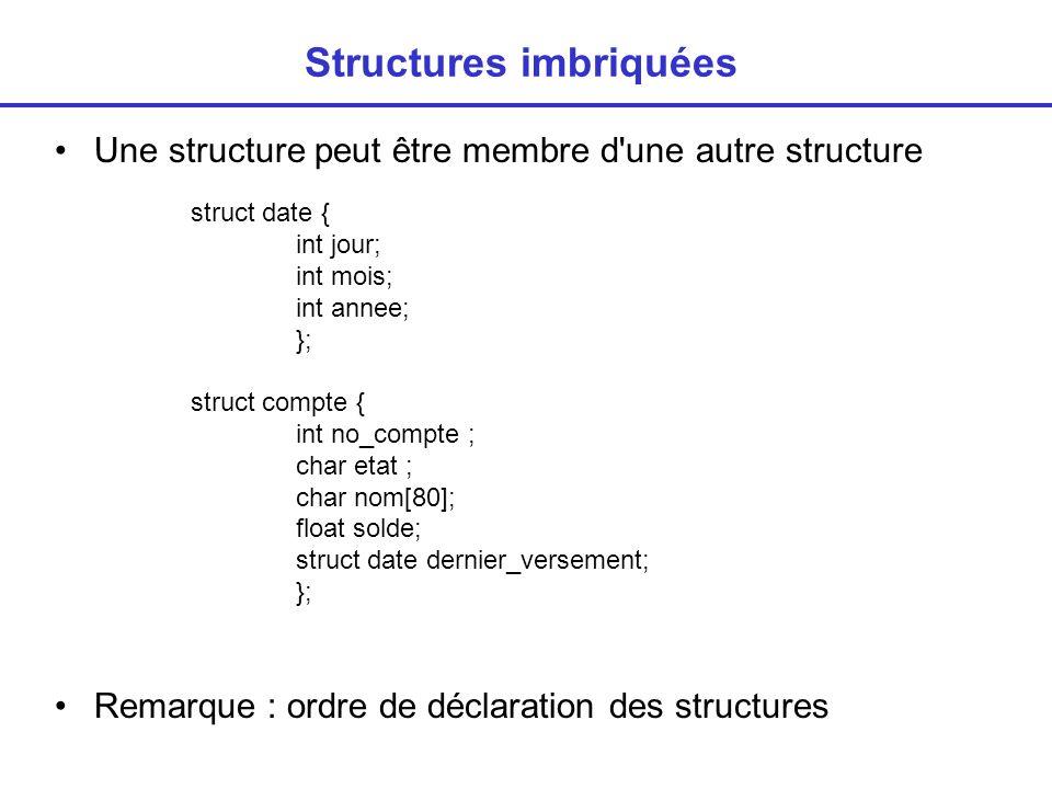 Structures imbriquées Une structure peut être membre d une autre structure Remarque : ordre de déclaration des structures struct date { int jour; int mois; int annee; }; struct compte { int no_compte ; char etat ; char nom[80]; float solde; struct date dernier_versement; };