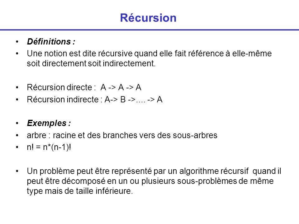 Récursion Définitions : Une notion est dite récursive quand elle fait référence à elle-même soit directement soit indirectement.