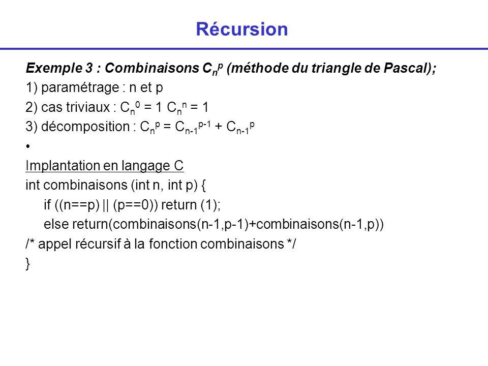 Récursion Exemple 3 : Combinaisons C n p (méthode du triangle de Pascal); 1) paramétrage : n et p 2) cas triviaux : C n 0 = 1 C n n = 1 3) décomposition : C n p = C n-1 p-1 + C n-1 p Implantation en langage C int combinaisons (int n, int p) { if ((n==p)    (p==0)) return (1); else return(combinaisons(n-1,p-1)+combinaisons(n-1,p)) /* appel récursif à la fonction combinaisons */ }