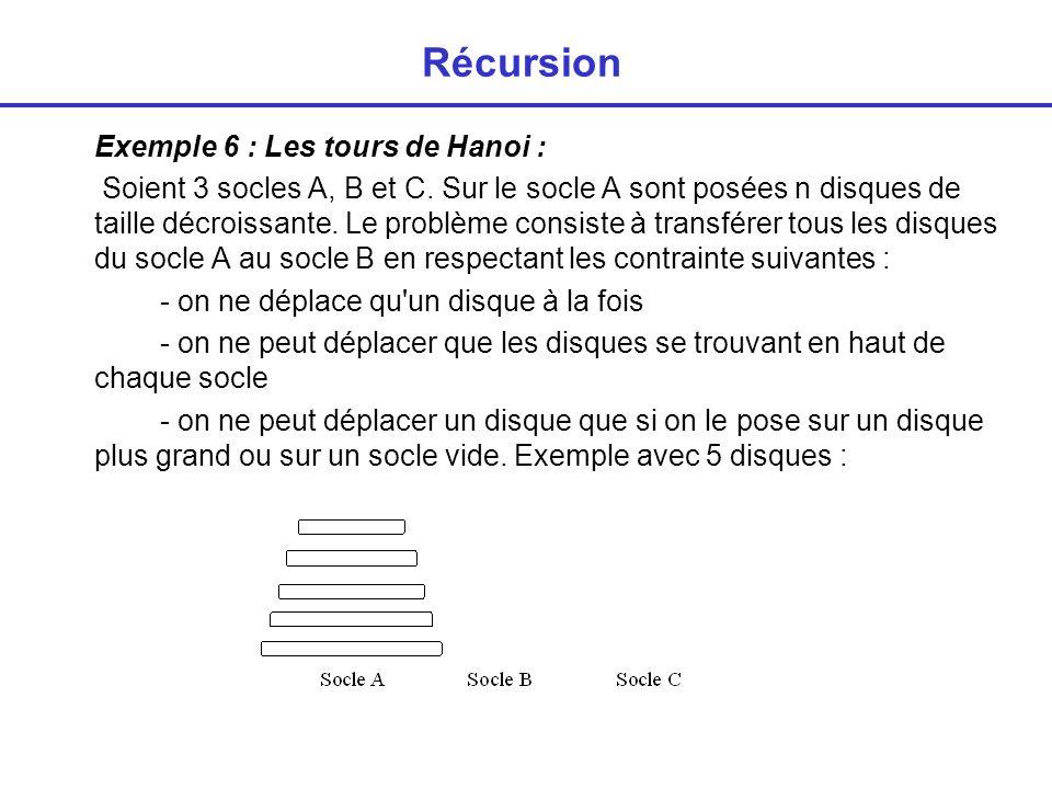 Récursion Exemple 6 : Les tours de Hanoi : Soient 3 socles A, B et C.