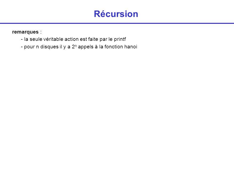 Récursion remarques : - la seule véritable action est faite par le printf - pour n disques il y a 2 n appels à la fonction hanoi