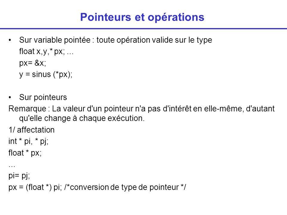Pointeurs et opérations Sur variable pointée : toute opération valide sur le type float x,y,* px;...