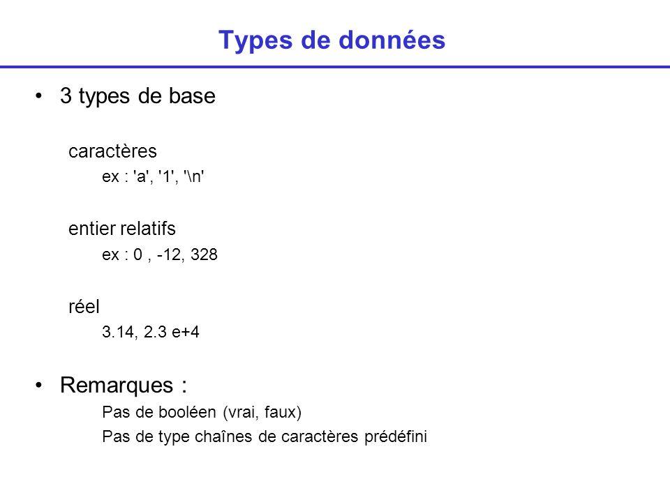 Types de données 3 types de base caractères ex : a , 1 , \n entier relatifs ex : 0, -12, 328 réel 3.14, 2.3 e+4 Remarques : Pas de booléen (vrai, faux) Pas de type chaînes de caractères prédéfini