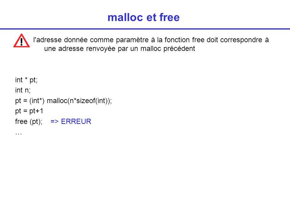 malloc et free l adresse donnée comme paramètre à la fonction free doit correspondre à une adresse renvoyée par un malloc précédent int * pt; int n; pt = (int*) malloc(n*sizeof(int)); pt = pt+1 free (pt); => ERREUR …