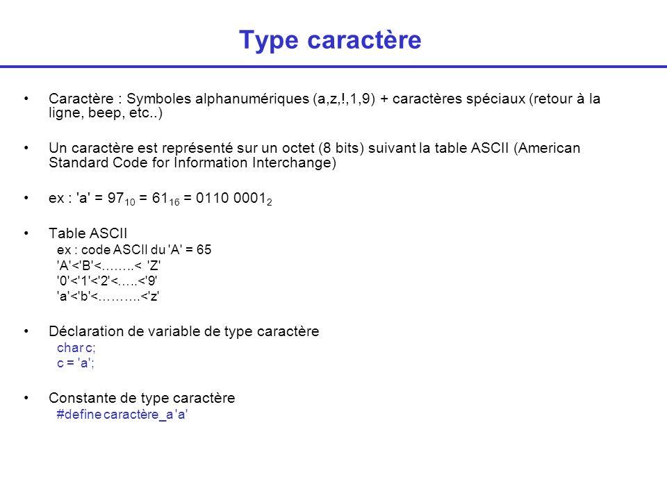 Type caractère Caractère : Symboles alphanumériques (a,z,!,1,9) + caractères spéciaux (retour à la ligne, beep, etc..) Un caractère est représenté sur un octet (8 bits) suivant la table ASCII (American Standard Code for Information Interchange) ex : a = 97 10 = 61 16 = 0110 0001 2 Table ASCII ex : code ASCII du A = 65 A < B <……..< Z 0 < 1 < 2 <…..< 9 a < b <……….< z Déclaration de variable de type caractère char c; c = a ; Constante de type caractère #define caractère_a a