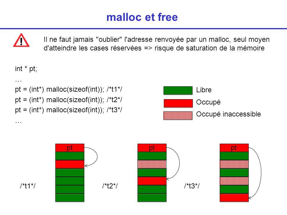 Il ne faut jamais oublier l adresse renvoyée par un malloc, seul moyen d atteindre les cases réservées => risque de saturation de la mémoire int * pt; … pt = (int*) malloc(sizeof(int)); /*t1*/ pt = (int*) malloc(sizeof(int)); /*t2*/ pt = (int*) malloc(sizeof(int)); /*t3*/ … malloc et free /*t1*/ pt /*t2*/ pt /*t3*/ pt Libre Occupé Occupé inaccessible