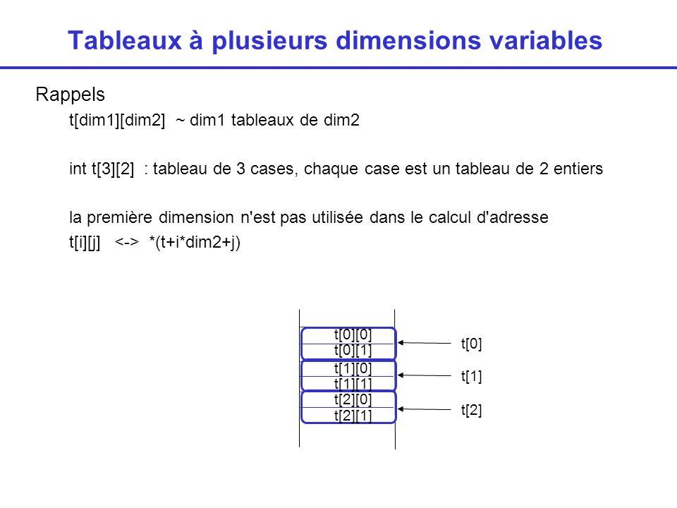 Première dimension inconnue à la compilation ~ t[n] [2] Même principe que pour les tableaux à une dimension typedef int t2[2]; // t2 est un type t2 * t; // t est un pointeur sur un objet de type t2 scanf( %d ,&n); t = (t2 *) malloc(n*sizeof(t2)); L accès aux éléments par la notation t[i][j] est utilisable puisque : t[i][j] *(t+i*2+j) // 2 est la taille d un objet de type t2 Première dimension variable t[0][0] t[0][1] t[1][0] t[2][0] t[1][1] t[2][1] t[0] t[1] t[2] t[n-1][0] t[n-1][1] t[n-1]