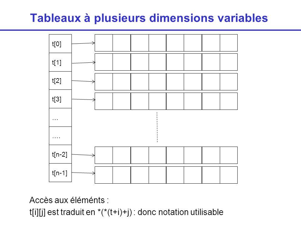 Tableaux à plusieurs dimensions Deux dimensions inconnues, la deuxième peut varier Exemple : stocker un nombre inconnu de chaines de caractères char ** dic; int cpt = 0; char tmp[100]; //tableau pour la lecture int nb = 10;// nombre de chaines prévues par défaut dic = (char **) malloc(nb * sizeof(char *)); for(i=0;i<nb;i++) dic[i]=NULL; printf( donner un nom \n); scanf( %s ,tmp); while (strlen(temp)!=0) { dic[cpt] = (char *) malloc(strlen(tmp)*sizeof(char)); strcpy(dic[cpt],tmp); nb++; if (cpt> nb-1) { // on augmente la première dimension nb=nb+10; dic = (char **) realloc(dic,nb*sizeof(char*)); for(i=nb-1;i>nb-11;i--) dic[i]=NULL; } Exercice : trier les noms par ordre alphabétique