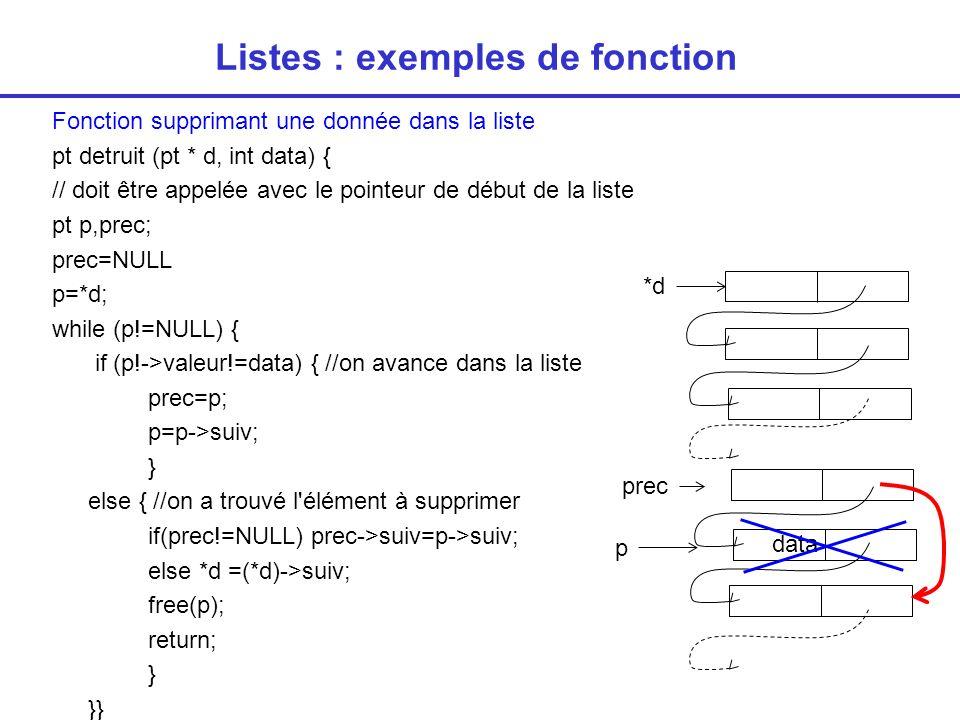 Fonction supprimant une donnée dans la liste pt detruit (pt * d, int data) { // doit être appelée avec le pointeur de début de la liste pt p,prec; prec=NULL p=*d; while (p!=NULL) { if (p!->valeur!=data) { //on avance dans la liste prec=p; p=p->suiv; } else { //on a trouvé l élément à supprimer if(prec!=NULL) prec->suiv=p->suiv; else *d =(*d)->suiv; free(p); return; } }} Listes : exemples de fonction *d data p prec