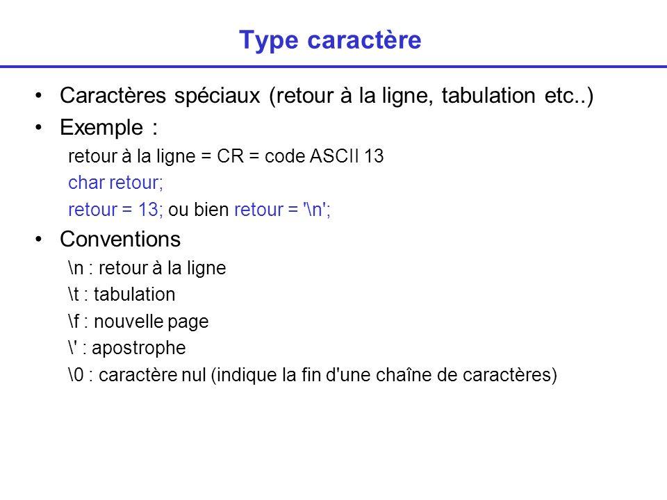 Type caractère Caractères spéciaux (retour à la ligne, tabulation etc..) Exemple : retour à la ligne = CR = code ASCII 13 char retour; retour = 13; ou bien retour = \n ; Conventions \n : retour à la ligne \t : tabulation \f : nouvelle page \ : apostrophe \0 : caractère nul (indique la fin d une chaîne de caractères)