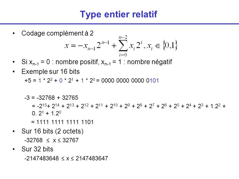 Type entier relatif Codage complément à 2 Si x n-1 = 0 : nombre positif, x n-1 = 1 : nombre négatif Exemple sur 16 bits +5 = 1 * 2 2 + 0 * 2 1 + 1 * 2 0 = 0000 0000 0000 0101 -3 = -32768 + 32765 = -2 15 + 2 14 + 2 13 + 2 12 + 2 11 + 2 10 + 2 9 + 2 8 + 2 7 + 2 6 + 2 5 + 2 4 + 2 3 + 1.2 2 + 0.