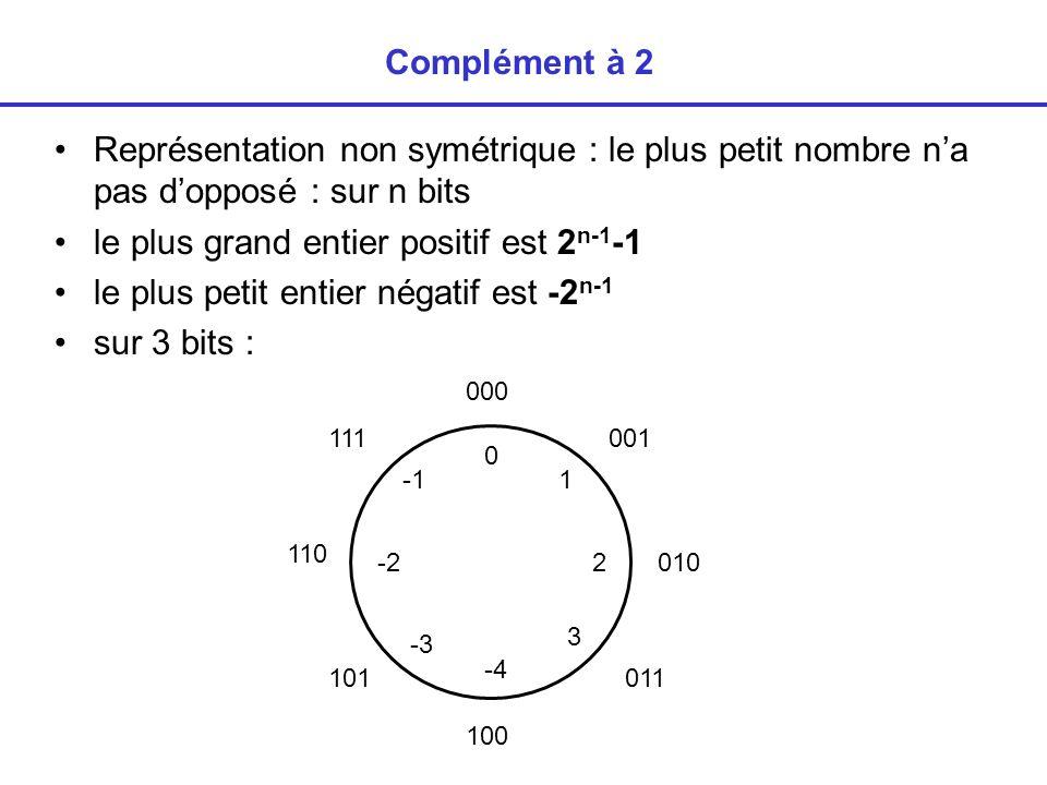Codage complément à 2 Remarques 1/ Complément à 2 de x = Complément à 1 de x + 1 représentation de –3 .