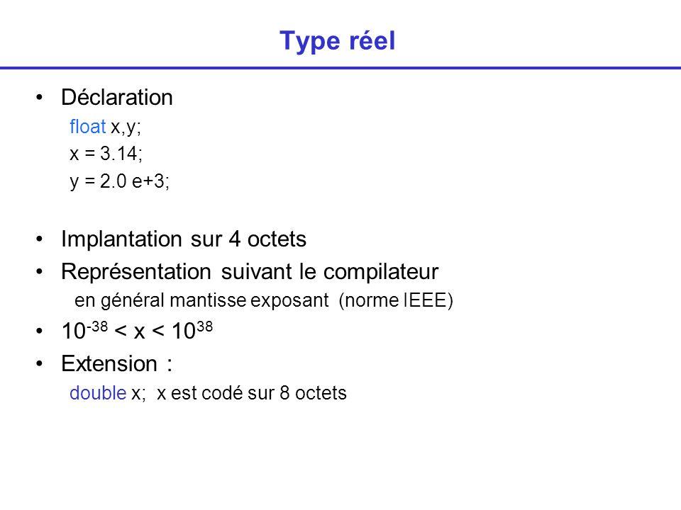 Type réel Déclaration float x,y; x = 3.14; y = 2.0 e+3; Implantation sur 4 octets Représentation suivant le compilateur en général mantisse exposant (norme IEEE) 10 -38 < x < 10 38 Extension : double x; x est codé sur 8 octets