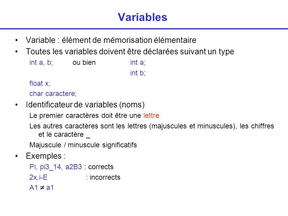 Variables Variable : élément de mémorisation élémentaire Toutes les variables doivent être déclarées suivant un type int a, b;ou bienint a; int b; float x; char caractere; Identificateur de variables (noms) Le premier caractères doit être une lettre Les autres caractères sont les lettres (majuscules et minuscules), les chiffres et le caractère _ Majuscule / minuscule significatifs Exemples : Pi, pi3_14, a2B3 : corrects 2x,i-E : incorrects A1 a1