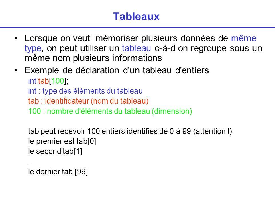 Tableaux Lorsque on veut mémoriser plusieurs données de même type, on peut utiliser un tableau c-à-d on regroupe sous un même nom plusieurs informations Exemple de déclaration d un tableau d entiers int tab[100]; int : type des éléments du tableau tab : identificateur (nom du tableau) 100 : nombre d éléments du tableau (dimension) tab peut recevoir 100 entiers identifiés de 0 à 99 (attention !) le premier est tab[0] le second tab[1]..