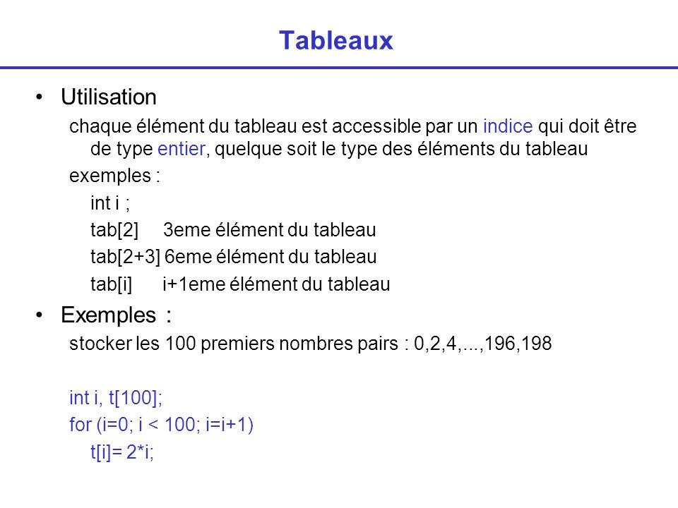 Tableaux Utilisation chaque élément du tableau est accessible par un indice qui doit être de type entier, quelque soit le type des éléments du tableau exemples : int i ; tab[2] 3eme élément du tableau tab[2+3] 6eme élément du tableau tab[i] i+1eme élément du tableau Exemples : stocker les 100 premiers nombres pairs : 0,2,4,...,196,198 int i, t[100]; for (i=0; i < 100; i=i+1) t[i]= 2*i;