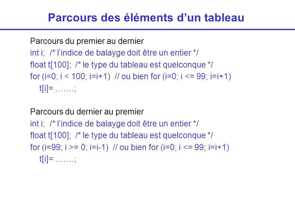 Parcours des éléments dun tableau Parcours du premier au dernier int i; /* lindice de balayge doit être un entier */ float t[100]; /* le type du tableau est quelconque */ for (i=0; i < 100; i=i+1) // ou bien for (i=0; i <= 99; i=i+1) t[i]= …….; Parcours du dernier au premier int i; /* lindice de balayge doit être un entier */ float t[100]; /* le type du tableau est quelconque */ for (i=99; i >= 0; i=i-1) // ou bien for (i=0; i <= 99; i=i+1) t[i]= …….;