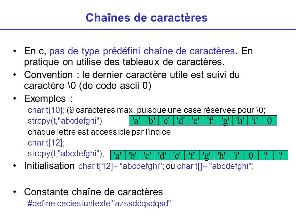 Définitions de type utilisateur typedef int entier; (entier est maintenant un type) entier i; typedef int tableaude20[20]; tableaude20 t; int t[20];