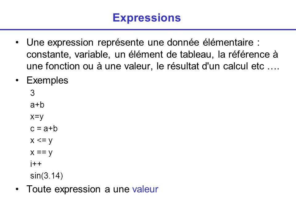 Expressions Une expression représente une donnée élémentaire : constante, variable, un élément de tableau, la référence à une fonction ou à une valeur, le résultat d un calcul etc ….