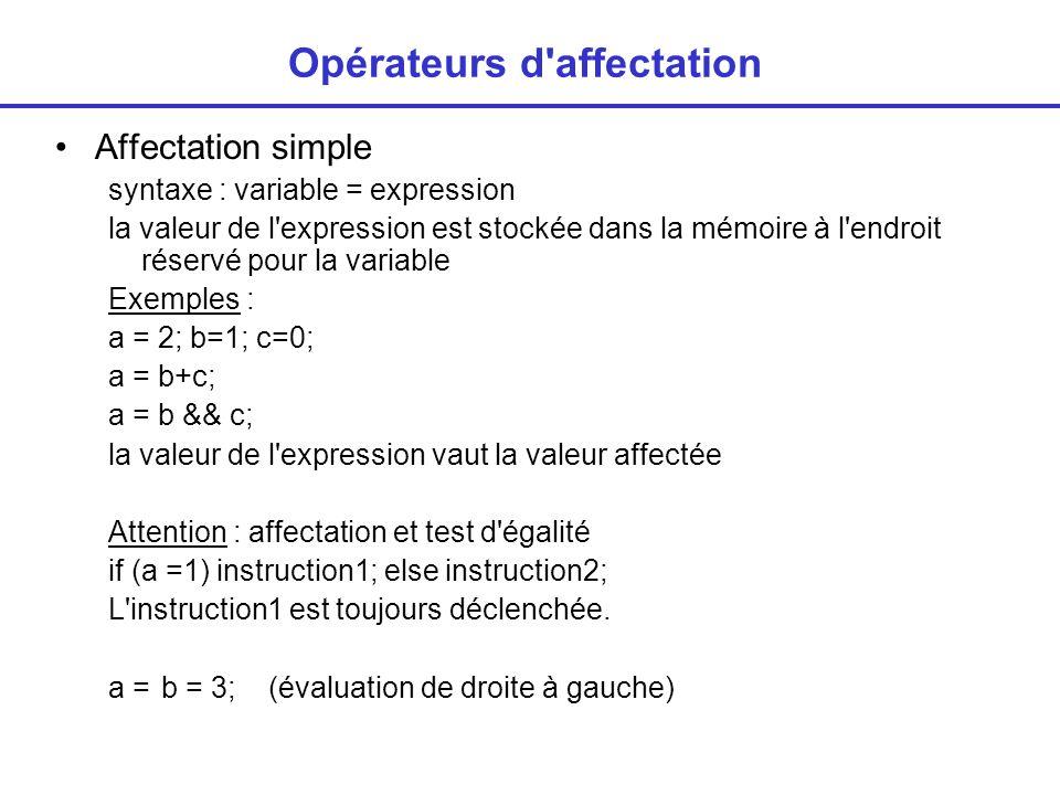 Opérateurs d affectation Affectation et opération : +=, -=, *=, /=, %=, >=, &=, |=, ^= Syntaxe : variable opérateur expression équivalent à : variable = variable opérateur expression Exemple : int i; i= 3; i+=2; (i=i+2;) printf( %d\n ,i); -> 5