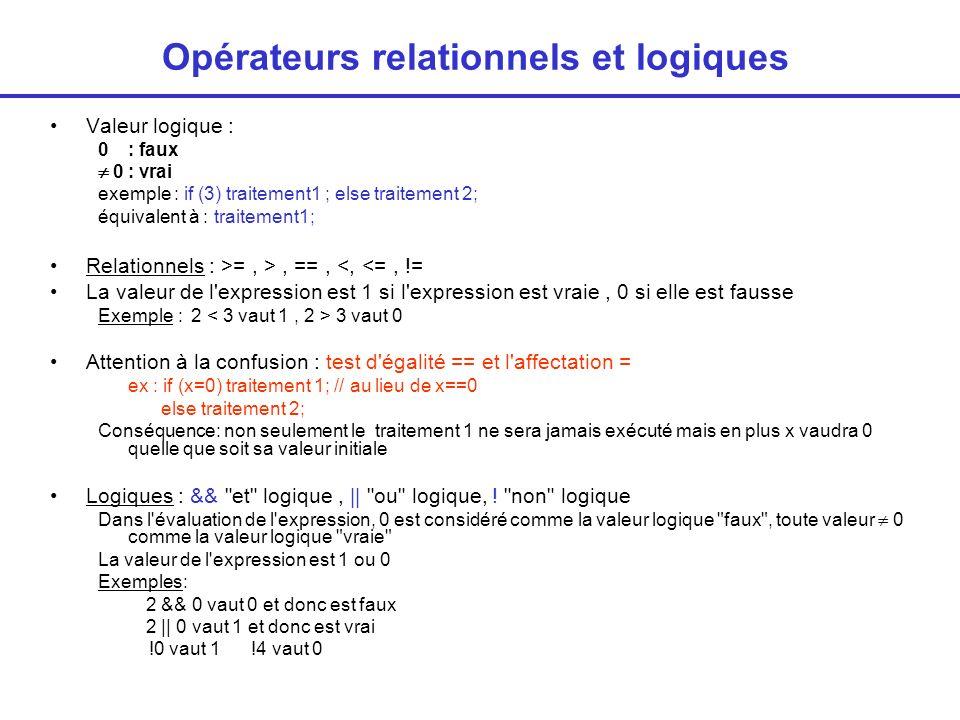 Opérateurs relationnels et logiques Valeur logique : 0 : faux 0: vrai exemple : if (3) traitement1 ; else traitement 2; équivalent à : traitement1; Relationnels : >=, >, ==, <, <=, != La valeur de l expression est 1 si l expression est vraie, 0 si elle est fausse Exemple : 2 3 vaut 0 Attention à la confusion : test d égalité == et l affectation = ex : if (x=0) traitement 1; // au lieu de x==0 else traitement 2; Conséquence: non seulement le traitement 1 ne sera jamais exécuté mais en plus x vaudra 0 quelle que soit sa valeur initiale Logiques : && et logique,    ou logique, .