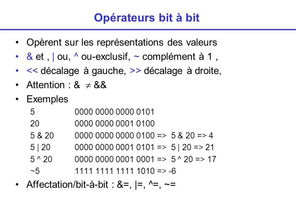Opérateurs bit à bit Opèrent sur les représentations des valeurs & et,   ou, ^ ou-exclusif, ~ complément à 1, > décalage à droite, Attention : & && Exemples 5 0000 0000 0000 0101 200000 0000 0001 0100 5 & 200000 0000 0000 0100 => 5 & 20 => 4 5   200000 0000 0001 0101 => 5   20 => 21 5 ^ 200000 0000 0001 0001 => 5 ^ 20 => 17 ~5 1111 1111 1111 1010 => -6 Affectation/bit-à-bit : &=,  =, ^=, ~=