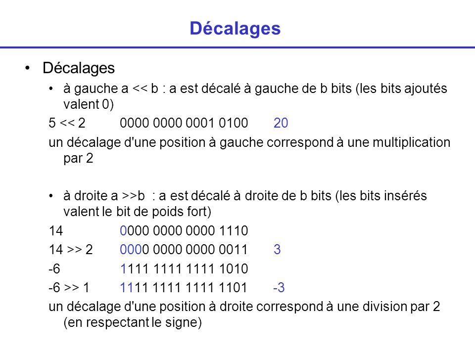 Décalages à gauche a << b : a est décalé à gauche de b bits (les bits ajoutés valent 0) 5 << 2 0000 0000 0001 0100 20 un décalage d'une position à gau