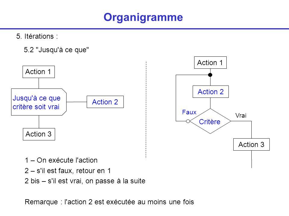 5. Itérations : Organigramme Jusqu'à ce que critère soit vrai Action 2 Action 1 Action 3 Action 2 Action 1 Critère 5.2