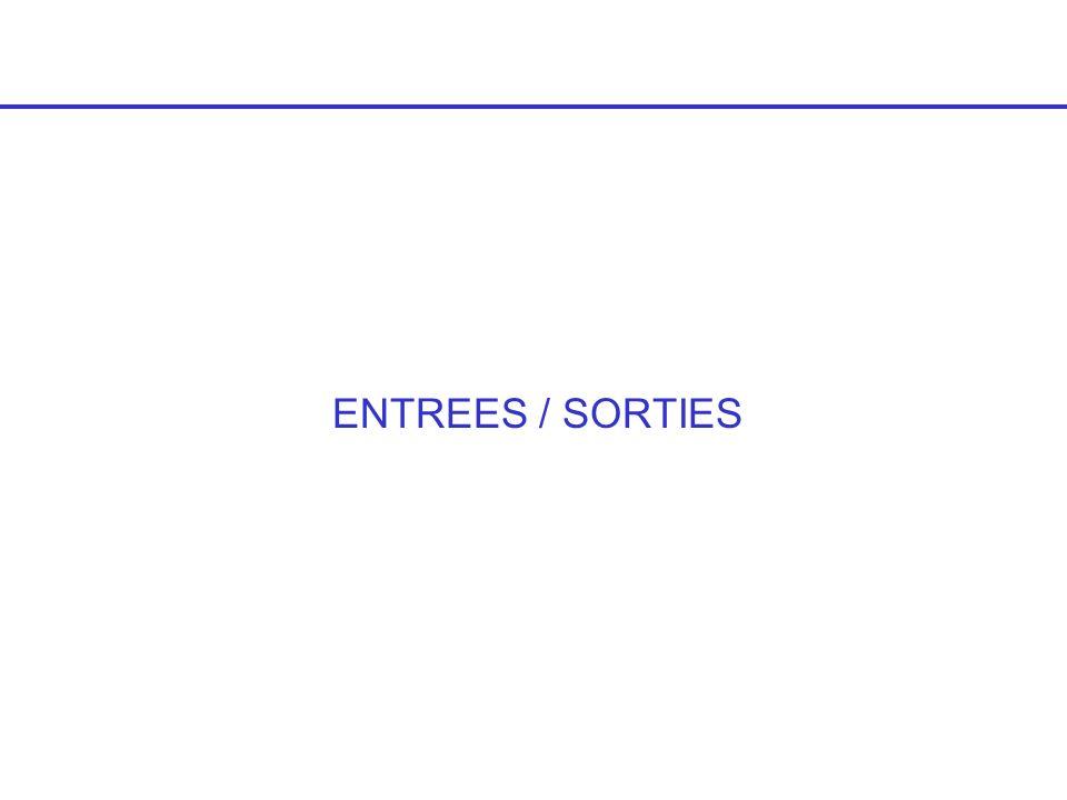 ENTREES / SORTIES