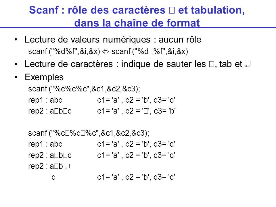 Scanf : compléments Nombre de caractères lus faire précéder le caractère de format du nombre de caractères (max) désiré Exemples int i,j,k; scanf( %3d %3d %3d ,&i,&j,&k); rep1 : 1 2 3i=1 j=2 k=3 rep2 : 123 456 789i=123 j=456 k=789 rep3 : 123456789i=123 j=456 k=789 rep4 :1234 5678 9i=123 j=4 k=567 int i; float x;char c; scanf( %3d %5f %c,&i,&x,&c); rep : 10 234.567 ti=10 x=234.5 c= 6