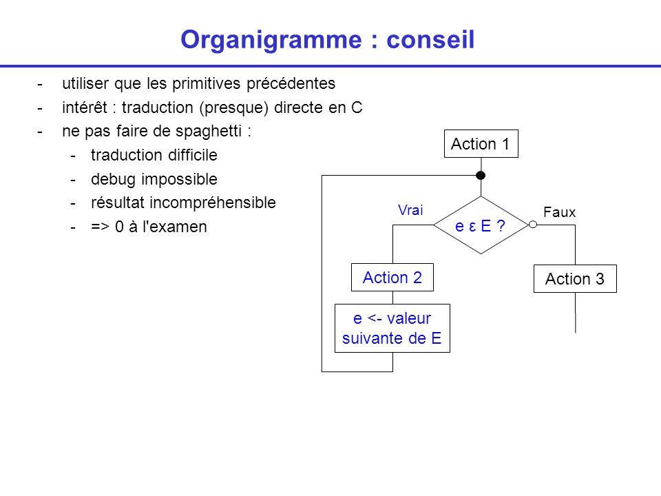 -utiliser que les primitives précédentes -intérêt : traduction (presque) directe en C -ne pas faire de spaghetti : -traduction difficile -debug impossible -résultat incompréhensible -=> 0 à l examen Organigramme : conseil Action 3 Action 2 Action 1 e ε E .