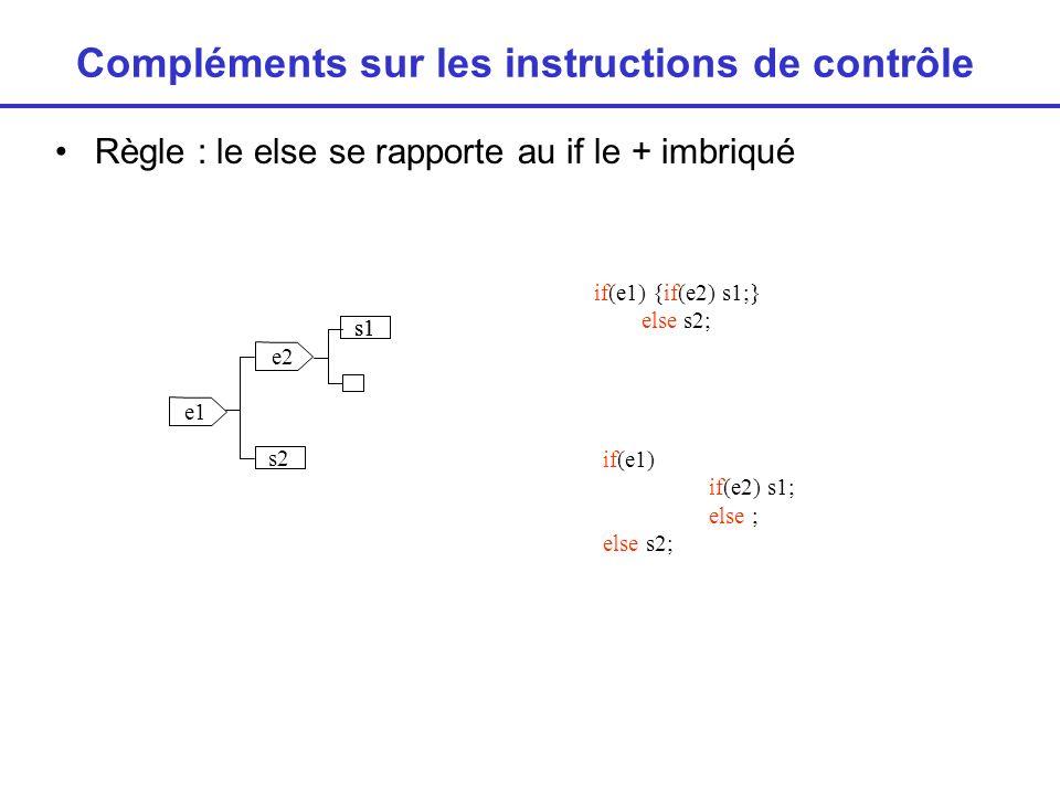 Compléments sur les instructions de contrôle Règle : le else se rapporte au if le + imbriqué e1 s1 s2 e2 if(e1) {if(e2) s1;} else s2; if(e1) if(e2) s1; else ; else s2;