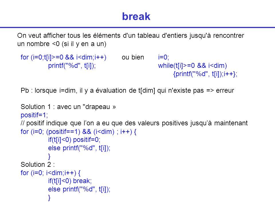 break On veut afficher tous les éléments d'un tableau d'entiers jusqu'à rencontrer un nombre <0 (si il y en a un) for (i=0;t[i]>=0 && i<dim;i++) ou bi