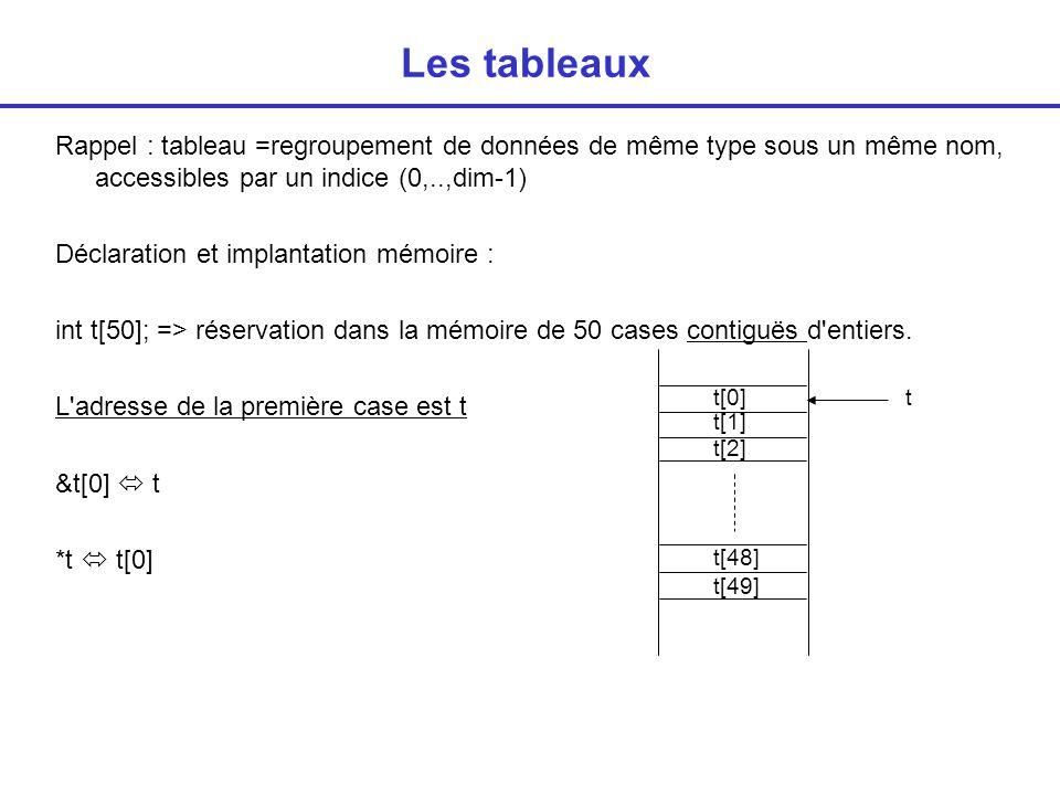 Les tableaux Rappel : tableau =regroupement de données de même type sous un même nom, accessibles par un indice (0,..,dim-1) Déclaration et implantation mémoire : int t[50]; => réservation dans la mémoire de 50 cases contiguës d entiers.