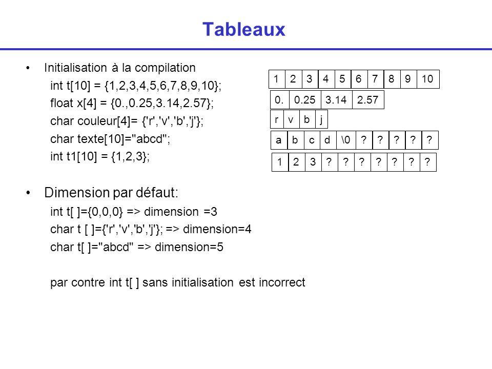 Tableaux Accès aux éléments d un tableau int t[50]; syntaxe 1 // accès à la (i+1)ème case avec i compris entre 0 et 49 t[i]; syntaxe 2 puisque t est l adresse de la iere case t[0] *t // mot d adresse t, * : opérateur mot dont l adresse est) t[1] *(t+1) // rem : priorité des opérateurs) … t[i] *(t+i) // *t+i t[0]+i