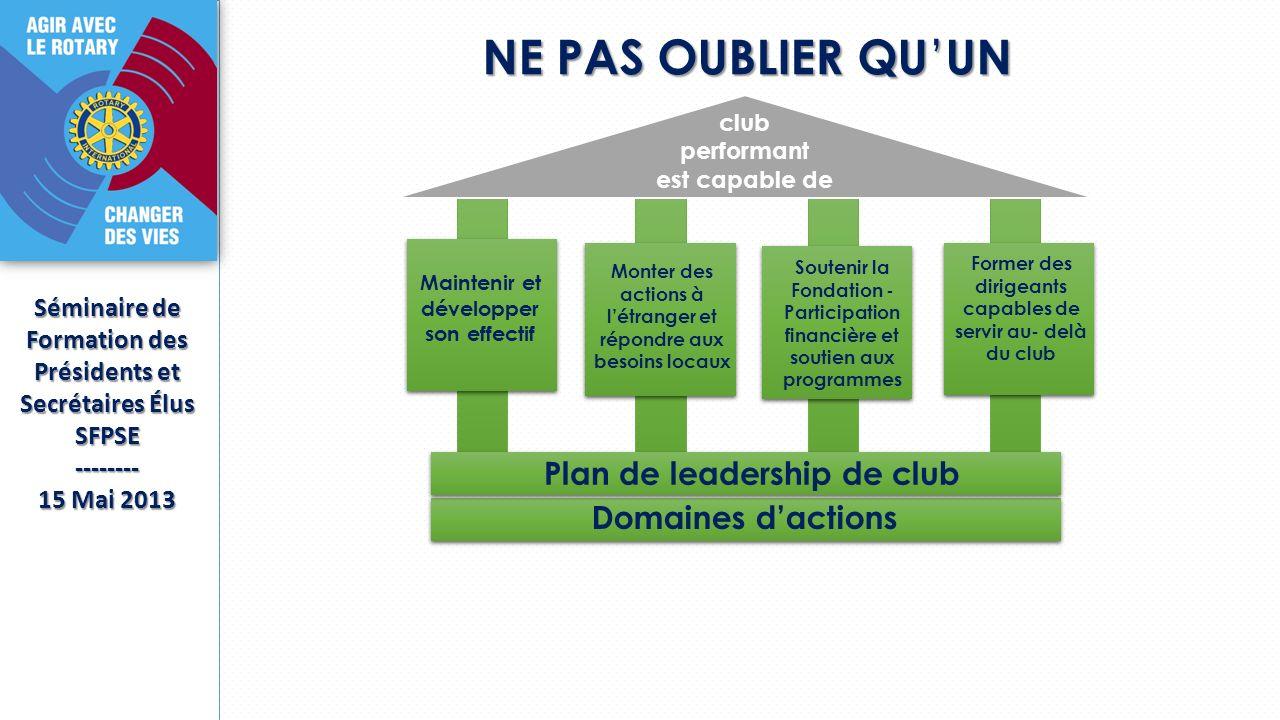 NE PAS OUBLIER QU UN Séminaire de Formation des Présidents et Secrétaires Élus SFPSE-------- 15 Mai 2013 club performant est capable de Maintenir et d