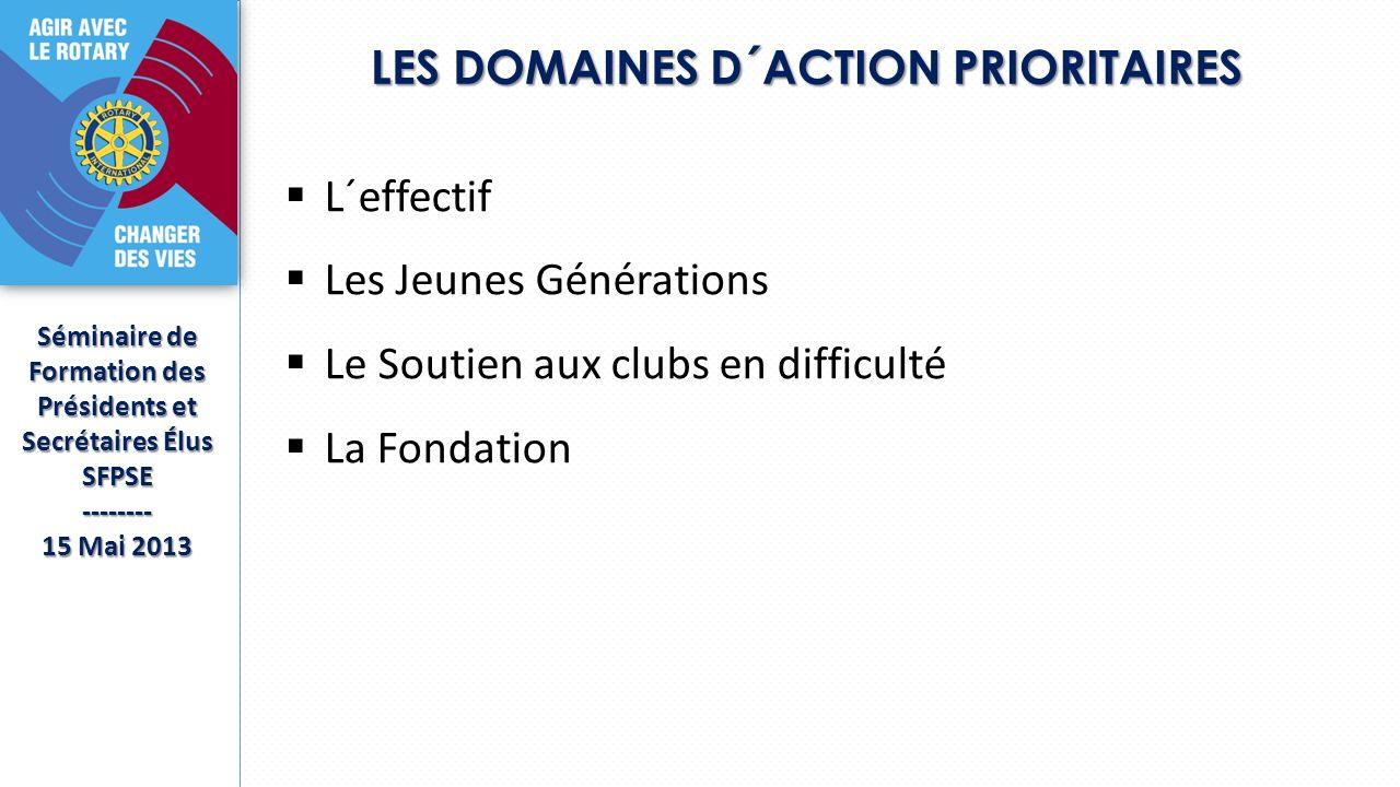 LES DOMAINES D´ACTION PRIORITAIRES Séminaire de Formation des Présidents et Secrétaires Élus SFPSE-------- 15 Mai 2013 L´effectif Les Jeunes Génératio