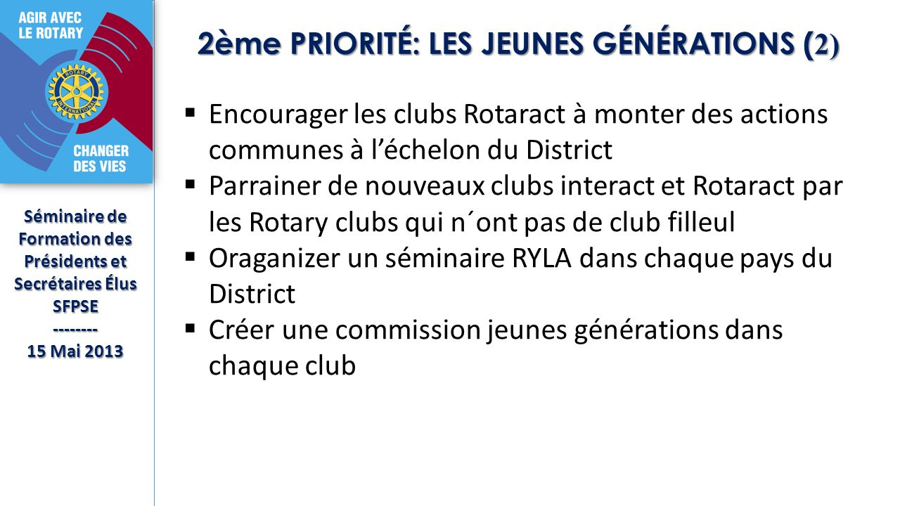 2ème PRIORITÉ: LES JEUNES GÉNÉRATIONS ( 2) Séminaire de Formation des Présidents et Secrétaires Élus SFPSE-------- 15 Mai 2013 Encourager les clubs Rotaract à monter des actions communes à léchelon du District Parrainer de nouveaux clubs interact et Rotaract par les Rotary clubs qui n´ont pas de club filleul Oraganizer un séminaire RYLA dans chaque pays du District Créer une commission jeunes générations dans chaque club