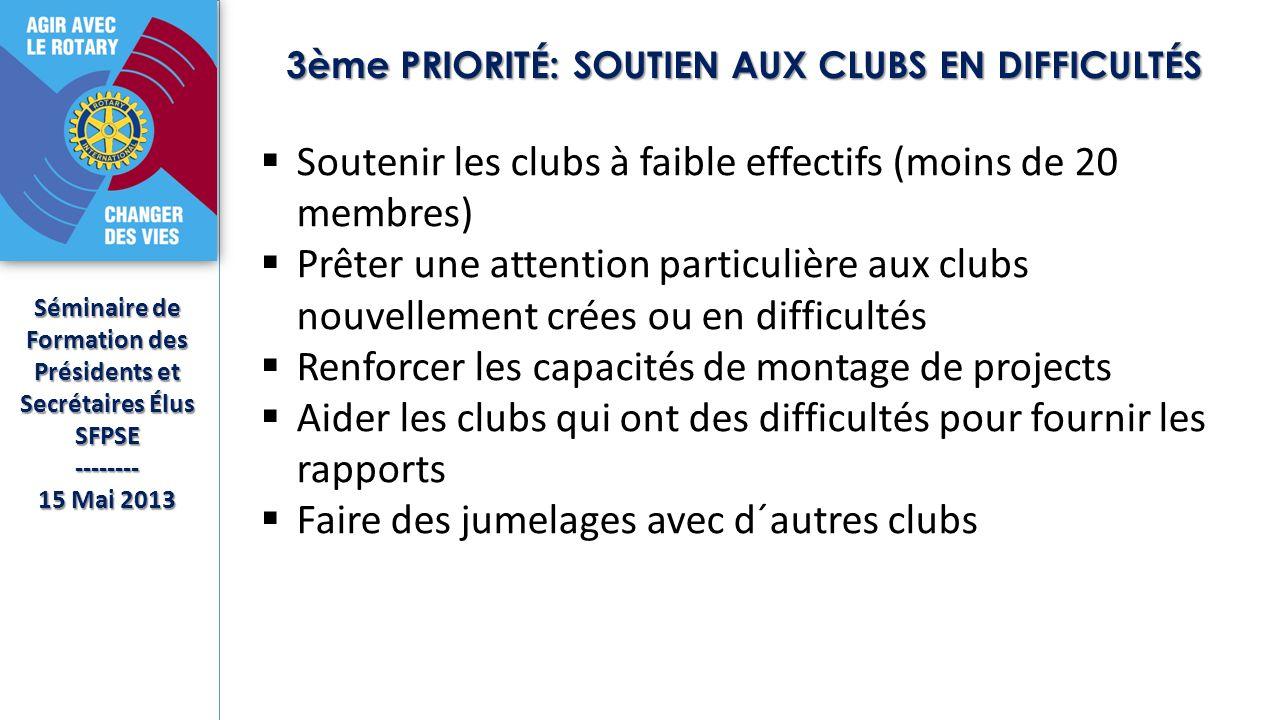 3ème PRIORITÉ: SOUTIEN AUX CLUBS EN DIFFICULTÉS Séminaire de Formation des Présidents et Secrétaires Élus SFPSE-------- 15 Mai 2013 Soutenir les clubs