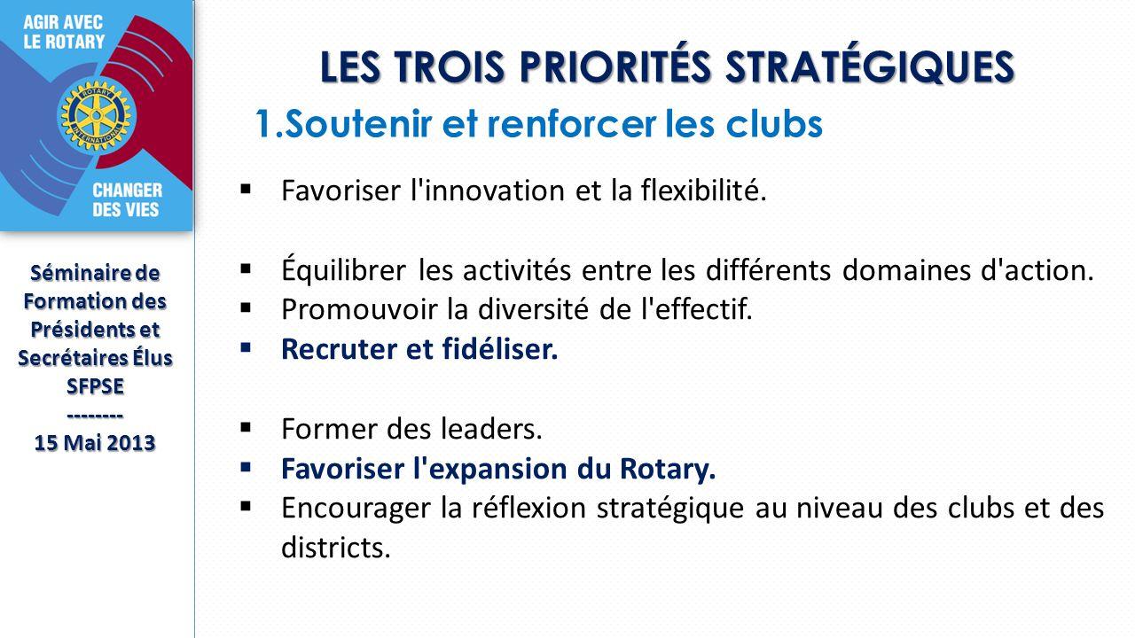 LES TROIS PRIORITÉS STRATÉGIQUES Séminaire de Formation des Présidents et Secrétaires Élus SFPSE-------- 15 Mai 2013 1.Soutenir et renforcer les clubs Favoriser l innovation et la flexibilité.