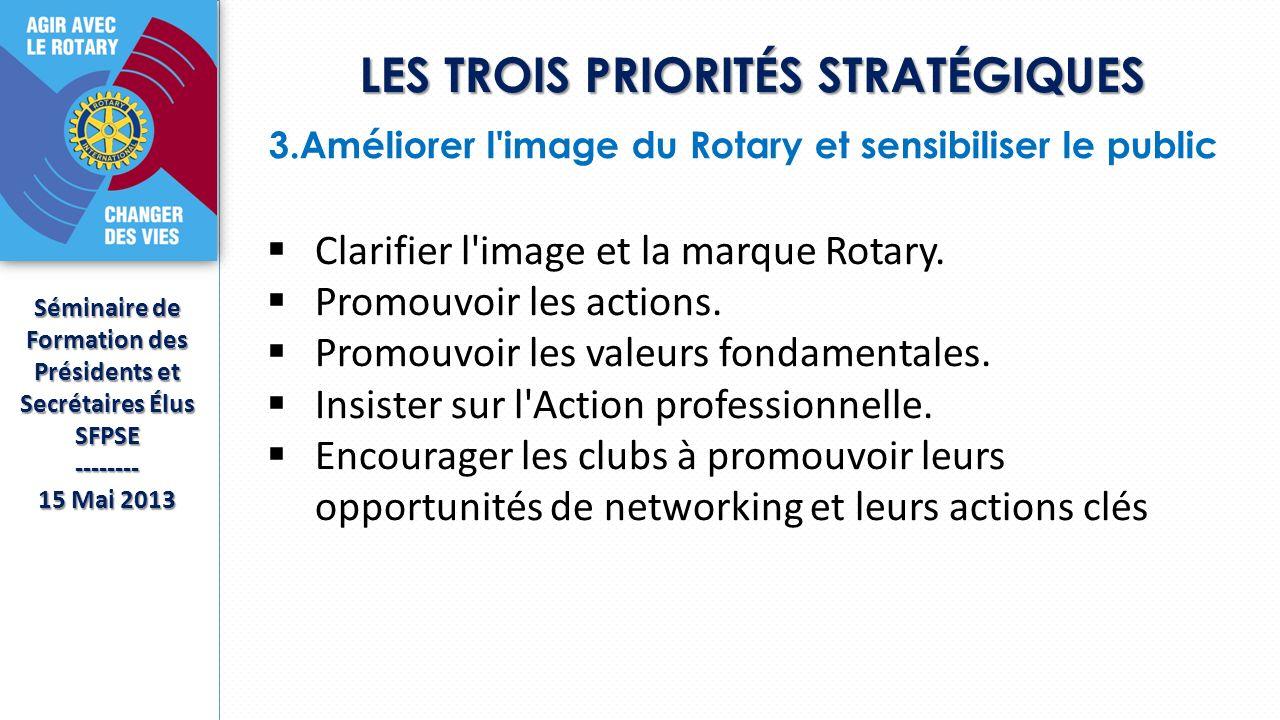 LES TROIS PRIORITÉS STRATÉGIQUES Séminaire de Formation des Présidents et Secrétaires Élus SFPSE-------- 15 Mai 2013 3.Améliorer l image du Rotary et sensibiliser le public Clarifier l image et la marque Rotary.