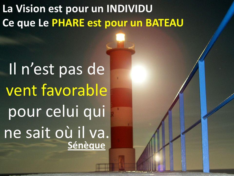 La Vision est pour un INDIVIDU Ce que Le PHARE est pour un BATEAU Il nest pas de vent favorable pour celui qui ne sait où il va. Sénèque