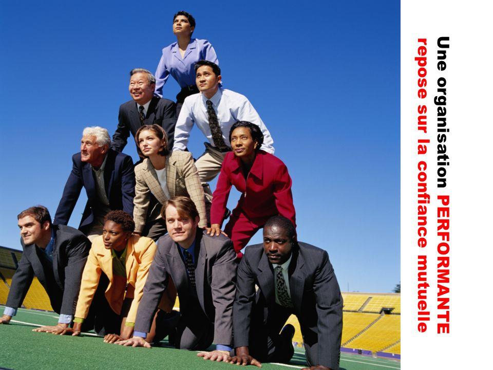 Une organisation PERFORMANTE repose sur la confiance mutuelle
