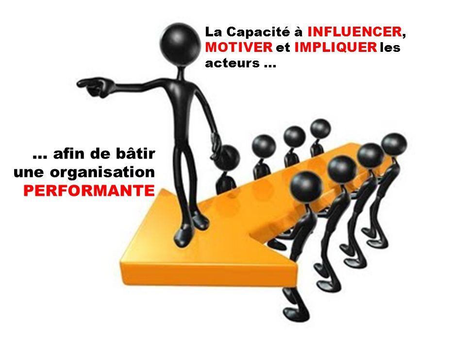 La Capacité à INFLUENCER, MOTIVER et IMPLIQUER les acteurs … … afin de bâtir une organisation PERFORMANTE