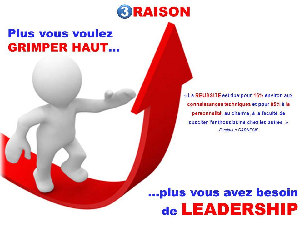 RAISON Plus vous voulez GRIMPER HAUT… …plus vous avez besoin de LEADERSHIP « La REUSSITE est due pour 15% environ aux connaissances techniques et pour