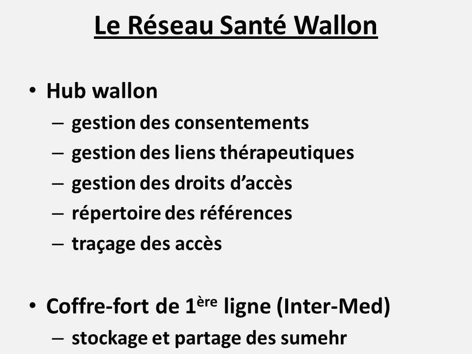 Le Réseau Santé Wallon Hub wallon – gestion des consentements – gestion des liens thérapeutiques – gestion des droits daccès – répertoire des référenc